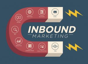Inbound Marketing và những lợi ích tuyệt vời của nó