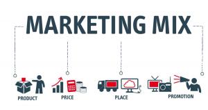 Marketing mix là gì? Mô hình marketing 4P và cách ứng dụng